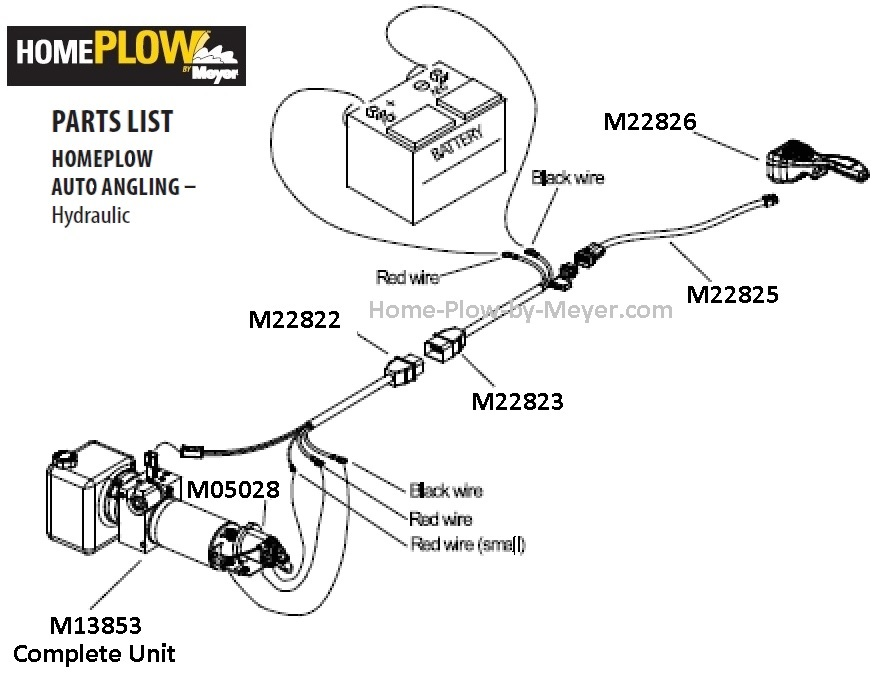 Wiring Diagram: 5 Meyer Snow Plow Wiring Diagram
