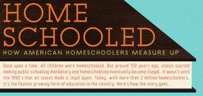 Around 150 years ago states started making public school mandatory, and homeschooling eventually became illegal. It wasn't until the 90's that homeschooling became fully legal again. Today, homeschooling is the fastest growing form of education in the country.
