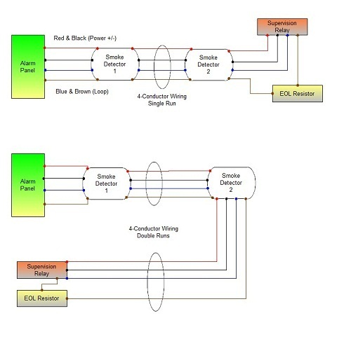 Security Alarm Wiring Diagram