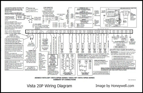 ademco manuals 0021 vista 20 wiring diagram vista 21ip wiring diagram at edmiracle.co