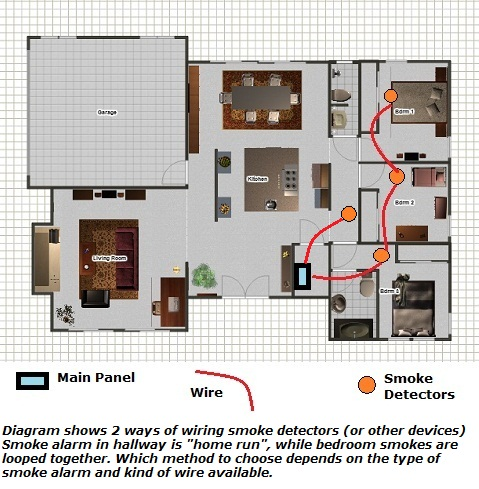 wiring diagram for fire alarm system switchboard australia more complete home security 2 wire smoke detectors