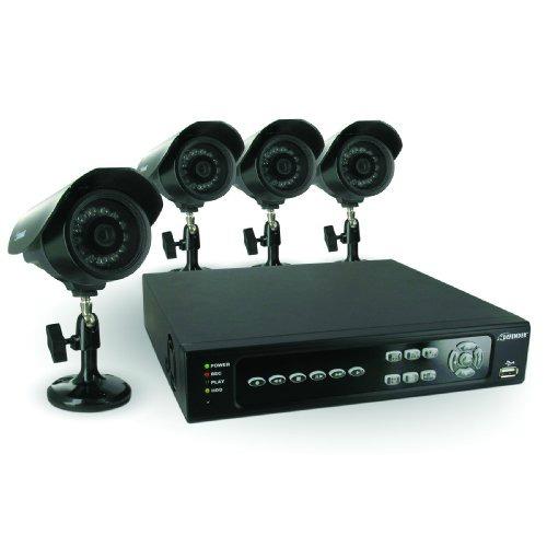 Diy Security Alarm System