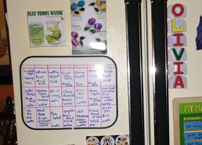 Menu Board Ideas So Your Family Knows What's For Dinner