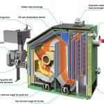 biomass_boilers