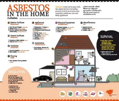 asbestos-home-hazards