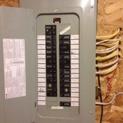 Electrical Panel Hazards 2001 Dodge Durango Radio Wiring Diagram 101 Learn The Basics Homeadvisor