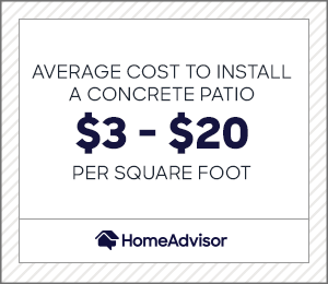 2021 cost of concrete patio patio