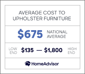 2021 furniture reupholstery costs