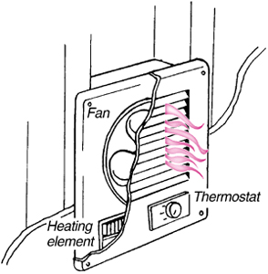 lg window ac wiring diagram equipment the 6 best electric wall heaters reviews buying guide 2019 how does an heater work