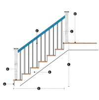 Renovation: Parts of a staircase and what to know when ...