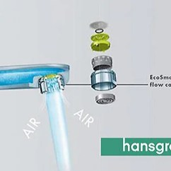 Hansgrohe Kitchen Faucet Curtains And Valances Home Tips: 5 Ways To Save Water At Efficiently ...