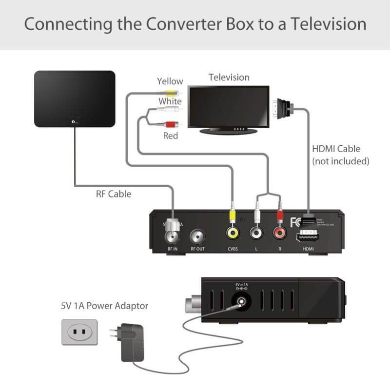 Fsa 1808 Video Recorder And Converter Box Tv Dvr Home