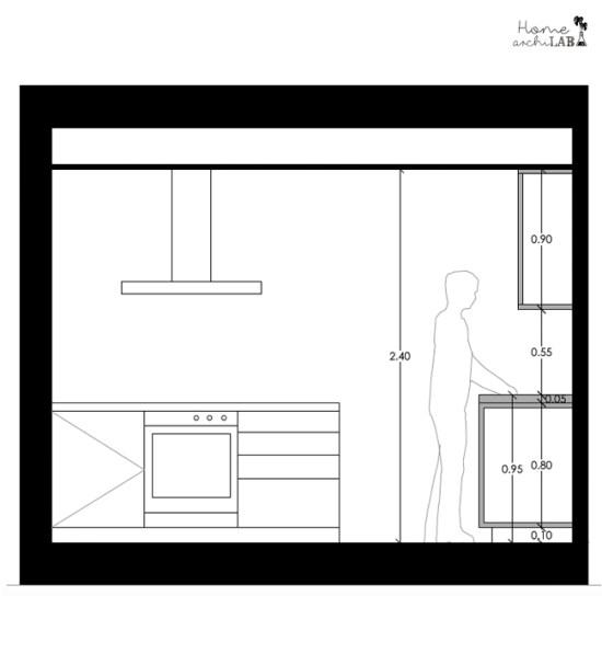 medidas cocina