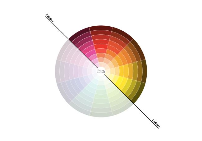 el color en decoración