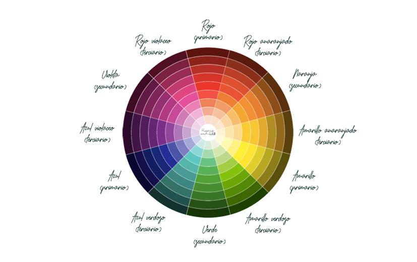 EL COLOR EN DECORACION Teoría del color y cómo usarlo al decorar tu casa
