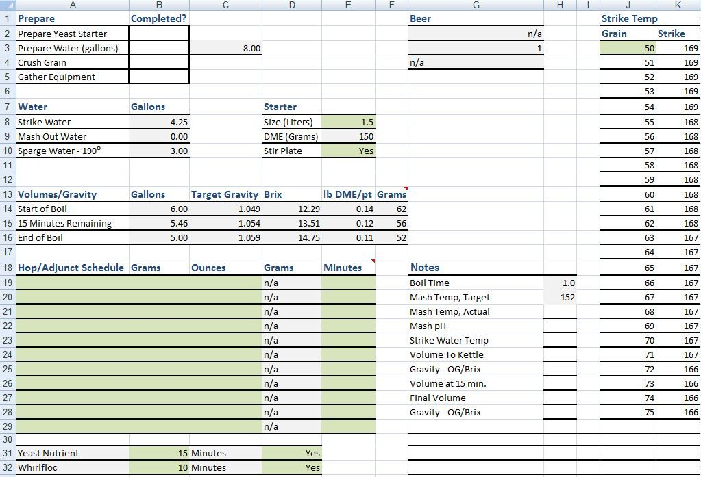 My Brewing Spreadsheet Homebrew Finds