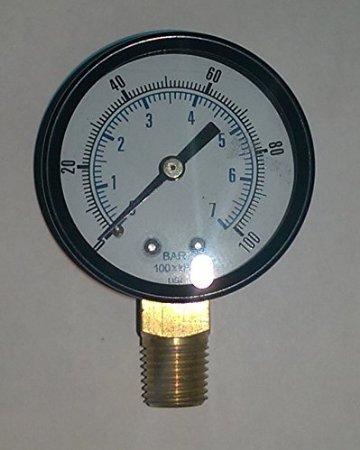 co2 pressure gauge