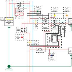 120v Plug Wiring Diagram Toyota Corolla Parts Rims Turned 240v Ebiab Feasible Homebrewtalk