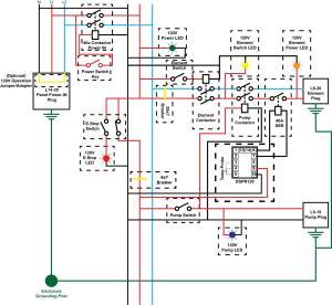 120V RIMS turned 240V eBIAB  Feasible? | HomeBrewTalk