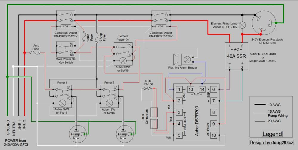 medium resolution of this one uses the dspr300 which has a couple of alarm relays that are not in the dspr120 other than the alarm wiring both ezboils are wired the same way