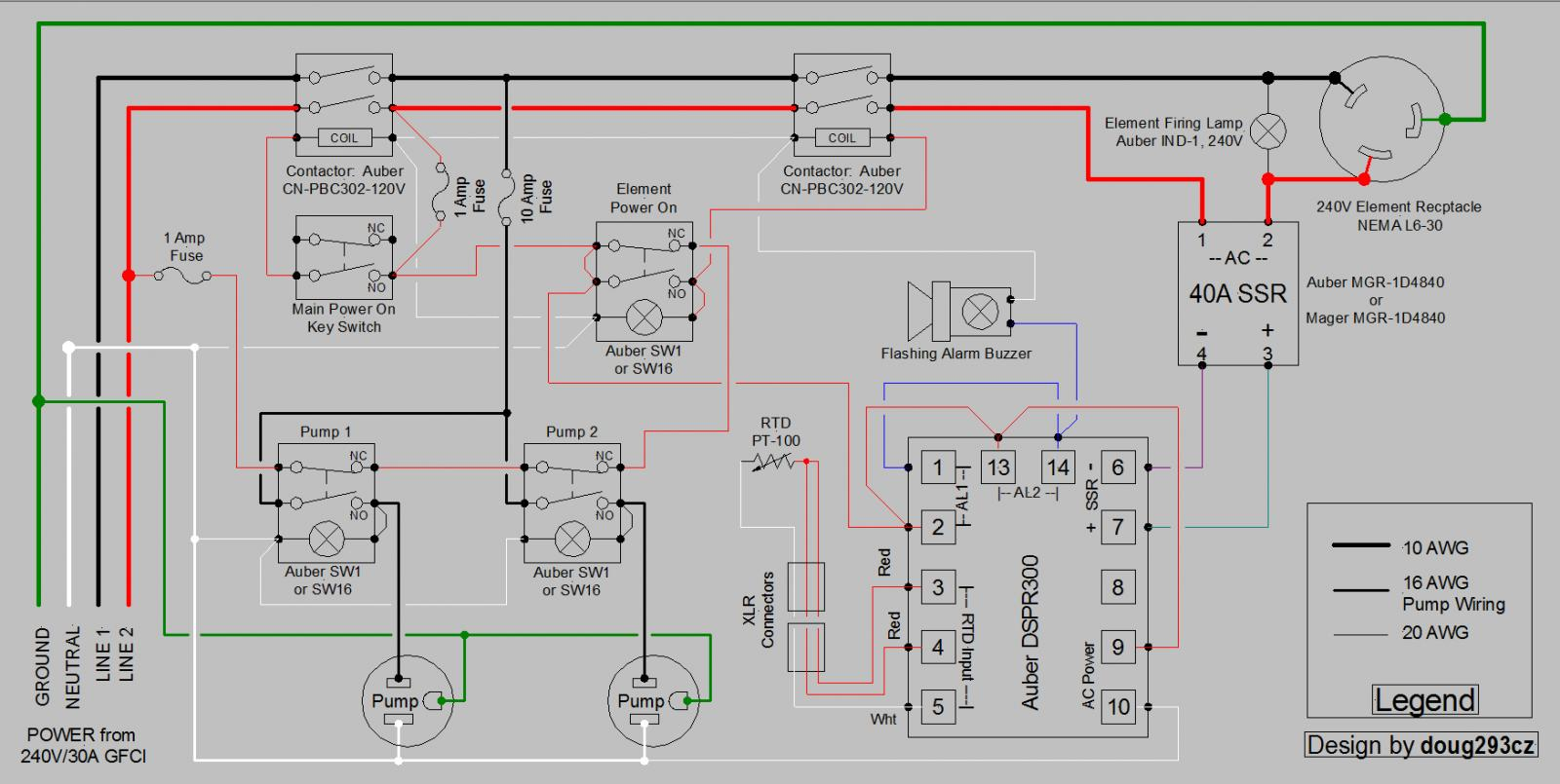 hight resolution of this one uses the dspr300 which has a couple of alarm relays that are not in the dspr120 other than the alarm wiring both ezboils are wired the same way