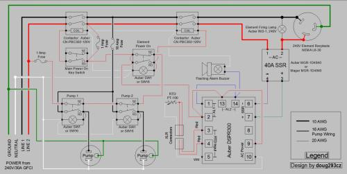 small resolution of this one uses the dspr300 which has a couple of alarm relays that are not in the dspr120 other than the alarm wiring both ezboils are wired the same way