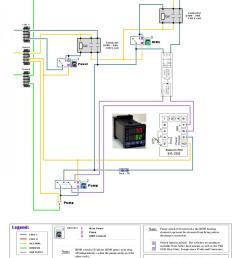 auberin wiring1 syl 2352 basic1 rims jpg [ 1072 x 1600 Pixel ]