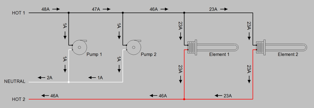 medium resolution of placement of ct donut on 50 amp panel homebrewtalk com beer lifan 200cc wiring diagram donut ct wiring diagram