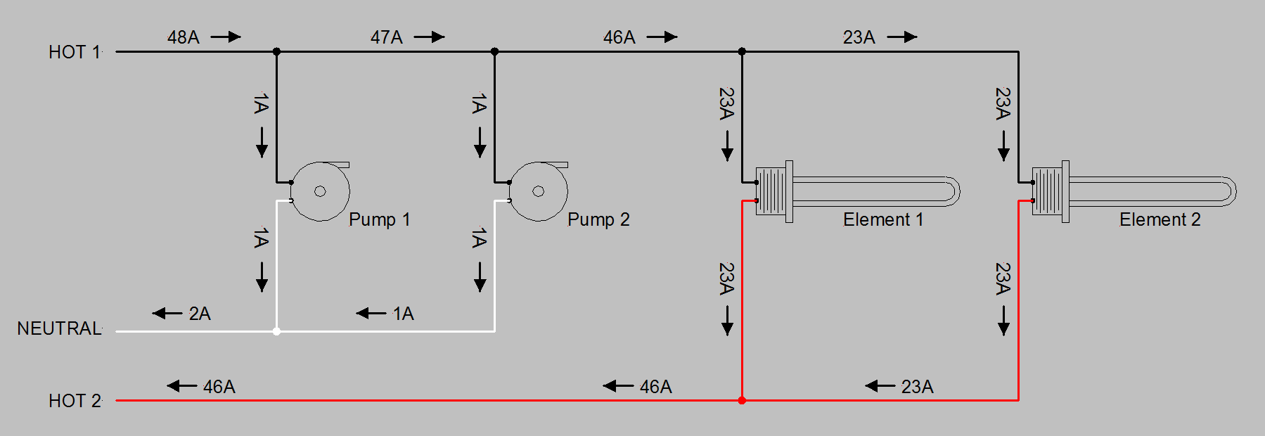 hight resolution of placement of ct donut on 50 amp panel homebrewtalk com  beer lifan 200cc