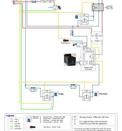 pj rims wiring diagram wiring diagram third levelpj homebrew wiring diagram wiring diagram third level cm [ 1068 x 1600 Pixel ]