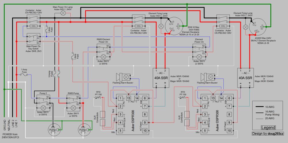 medium resolution of dspr300 2 pump 240v 2 vessel rims png