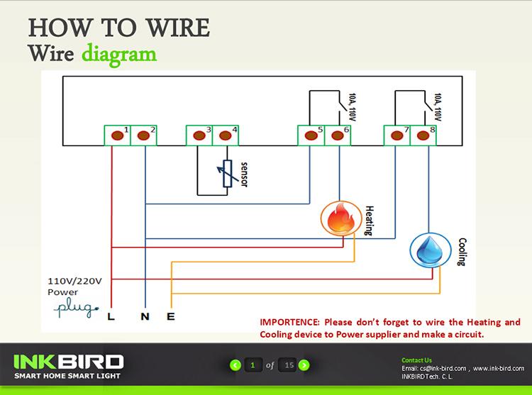 digital temperature controller circuit diagram pt cruiser cd player wiring inkbird homebrewtalk com beer wine mead cider itc 1000 diag jpg