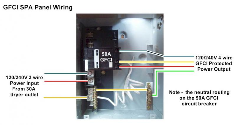 Tub Wiring Diagram Sub Panel Breaker Box Wiring Diagram Wiring 3 Wire