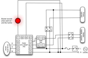 Problem with Auber SYL2352 PID controller | HomeBrewTalk