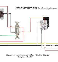 ssr wiring diagram for controller wiring diagram centressr wiring diagram for controller [ 1600 x 945 Pixel ]