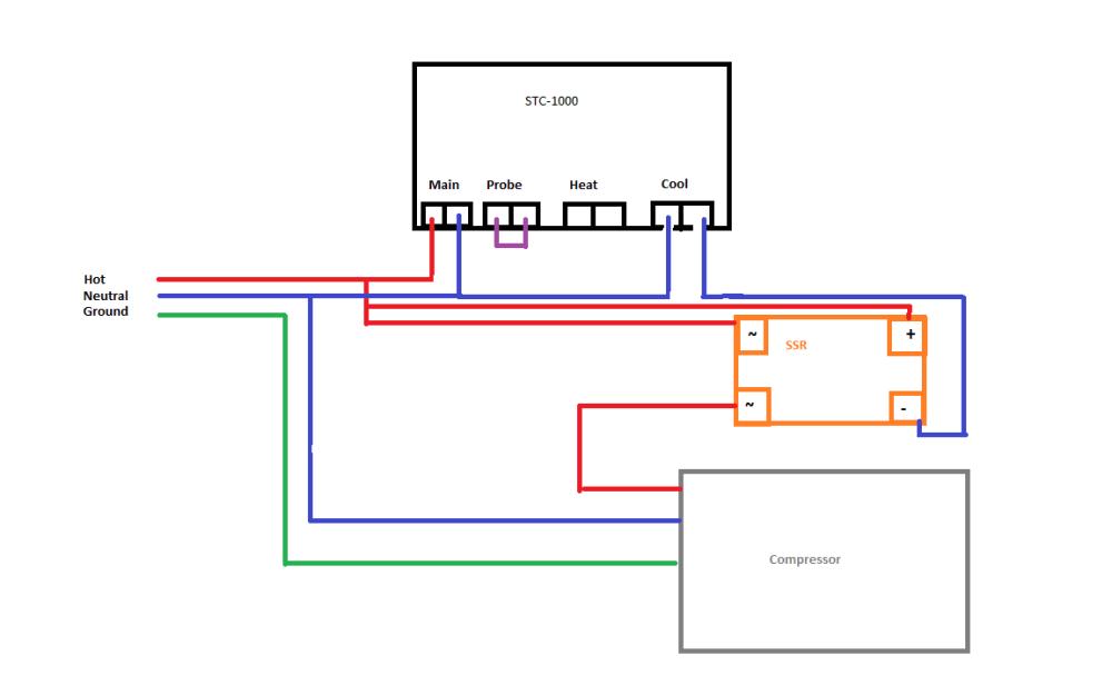 medium resolution of stc 1000 ssr variant png