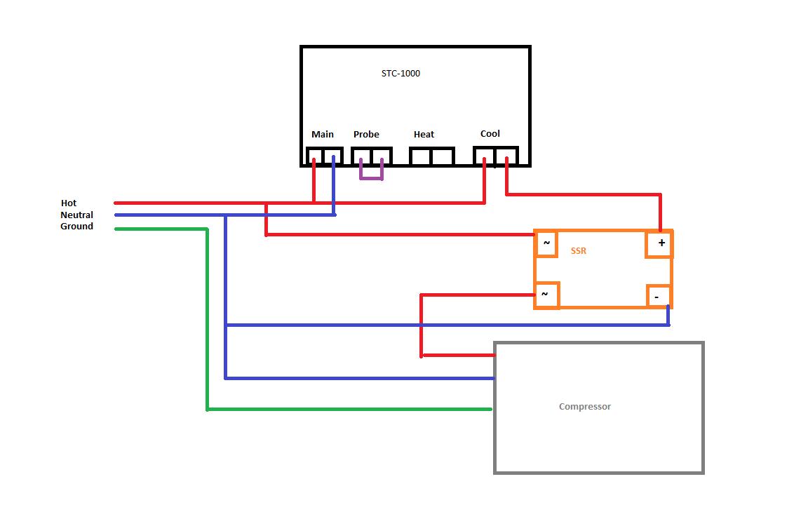 medium resolution of stc 1000 ssr wiring diagram homebrewtalk com beer wine meadstc 1000 ssr wiring diagram