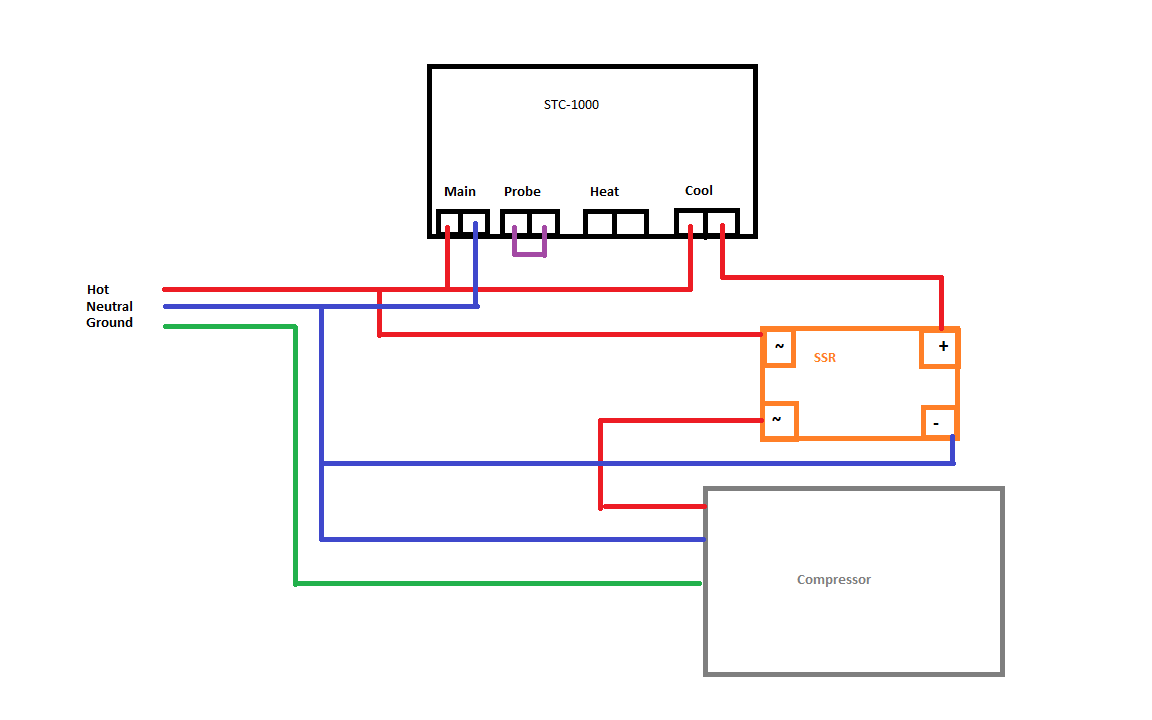 small resolution of stc 1000 ssr wiring diagram