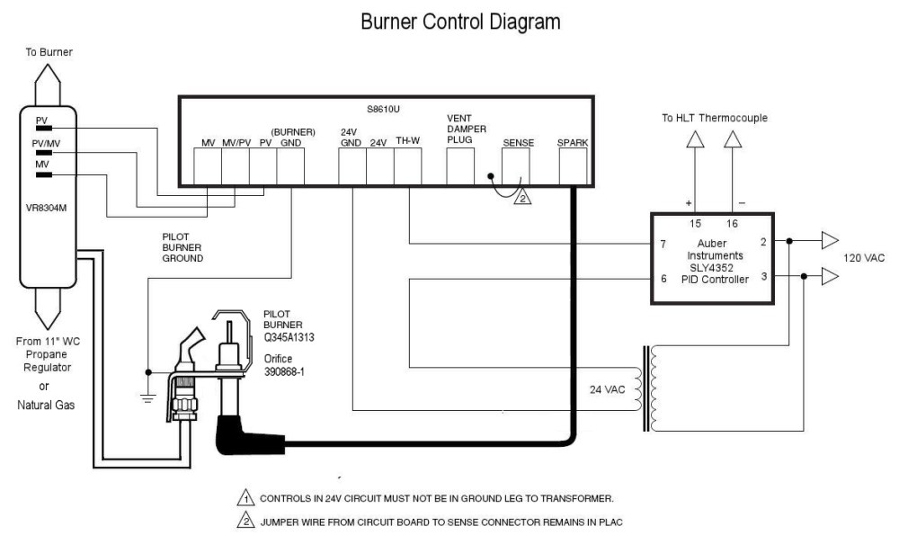 medium resolution of gas and temperature control for dummies homebrewtalk com beer main electrical panel wiring diagram propane heat