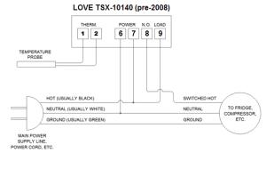 Love Temp Controller Series TS wiring diagram (2008