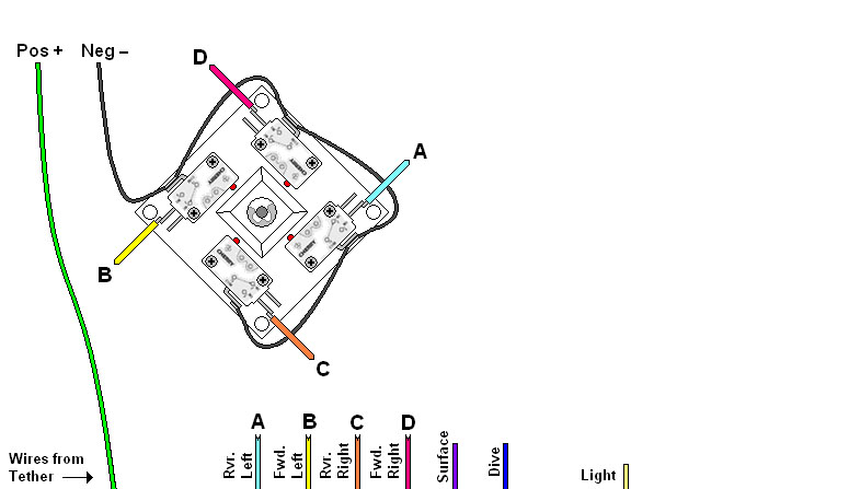 joystick schematic diagram