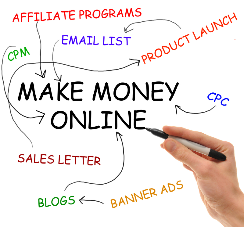 Are you earning multiple streams of income using the power of the internet?