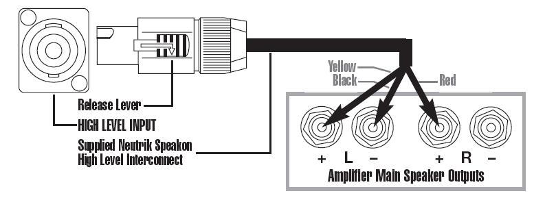 speakon connector wiring diagram further neutrik speakon connector