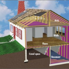 House Insulation Diagram S10 Wiring Home Construction Improvement Of Household