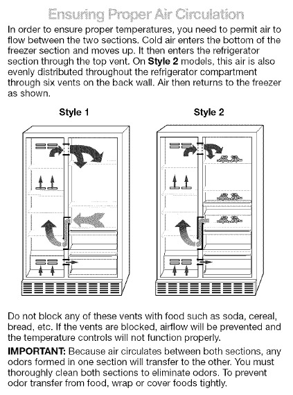 Amana Refrigerator Wiring Diagram How To Fix Warm Side By Side Kenmore Elite Refrigerator