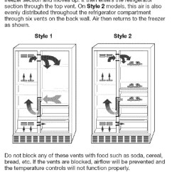 Wiring Diagram For Whirlpool Refrigerator 7 Pin Trailer Electric Brakes How To Fix Warm Side-by-side Kenmore Elite