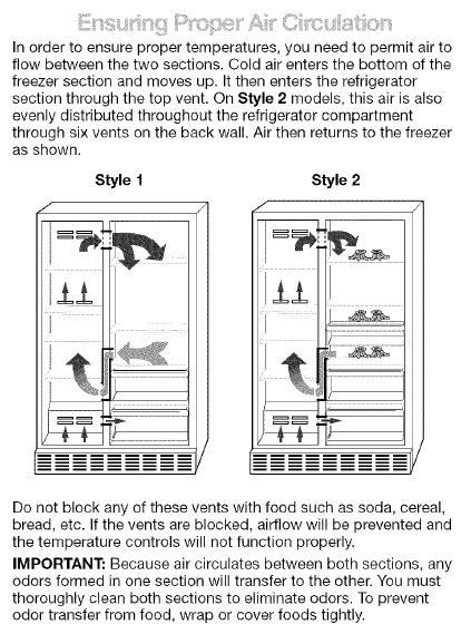 how to fix warm sidebyside kenmore elite refrigerator