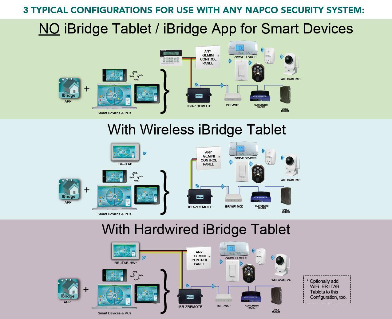 napco burglar alarm system diagram printable basketball court diagrams for plays z wave device support module