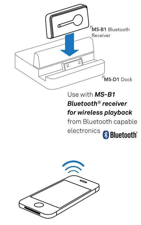 OEM Systems MainStation Dock & MainStation Bluetooth