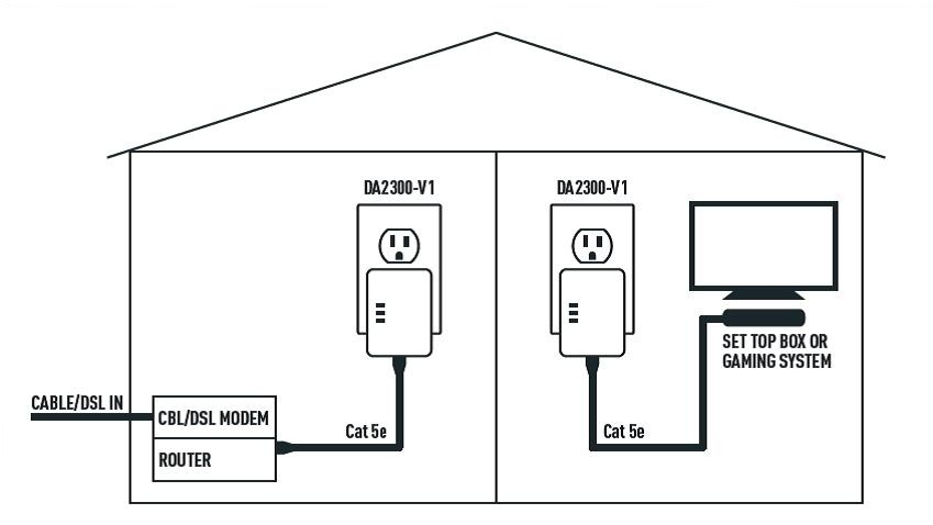 le grand rj45 wiring diagram rj45 socket wiring a or b usbmodels co
